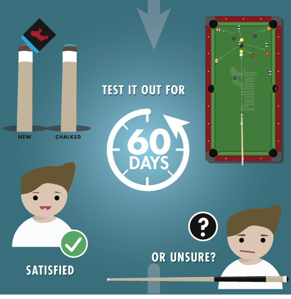 60 Day Satisfaction Test Product