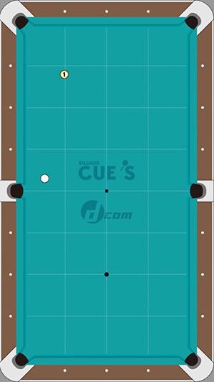 Aiming Backward Cut Shots Pool Cues And Billiards